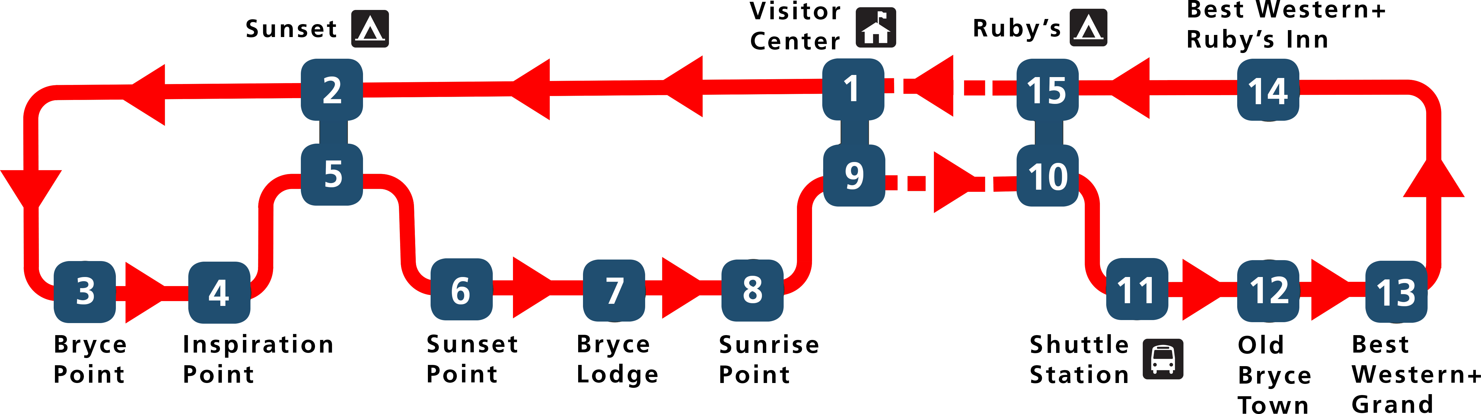 Shuttle Map showing all stops for 2018