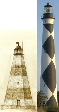 Lighthouse Keepers Cape Lookout National Seashore US National Park Service