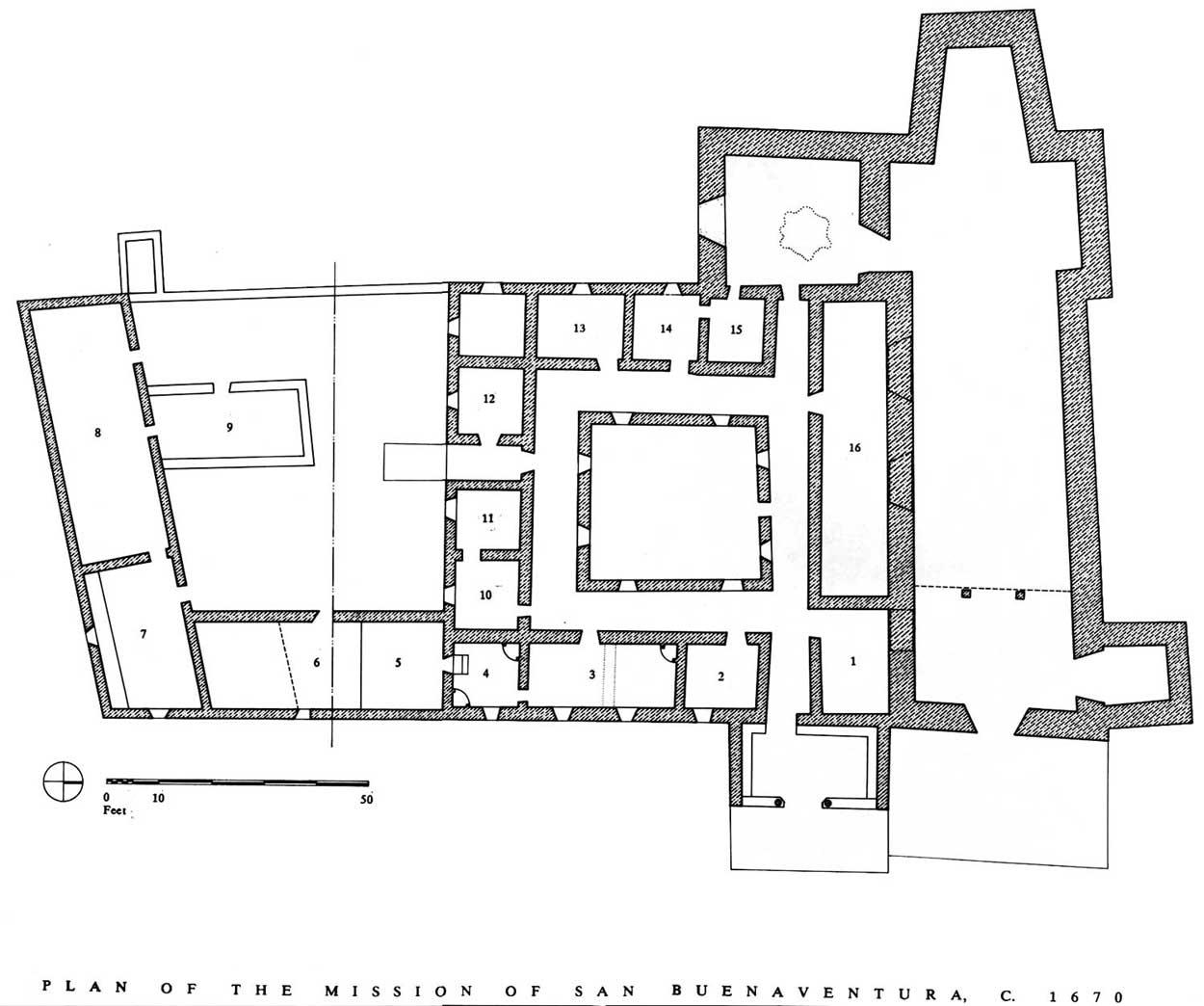 Salinas Pueblo Missions Nm Architectural History Table