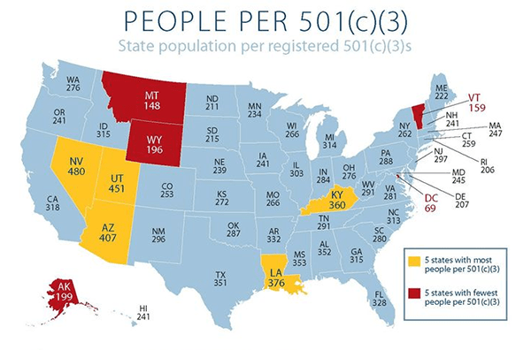 People per 501c3 in the United States