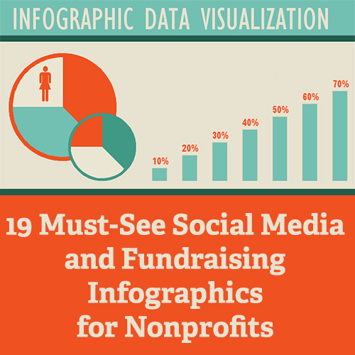 19 Must-See Social Media and Fundraising Infographics for Nonprofits via @nonprofitorgs