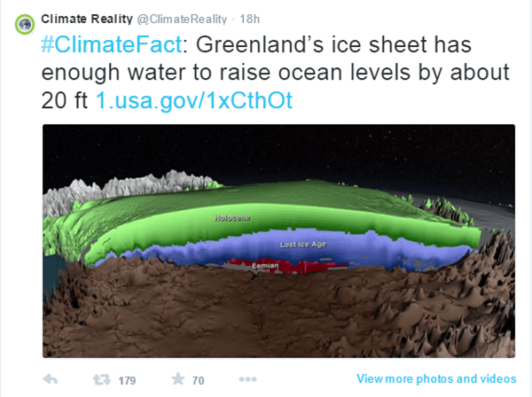 climate fact