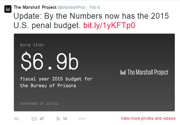 prison budget reform