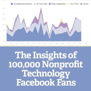 nonprofit-facebook-insights