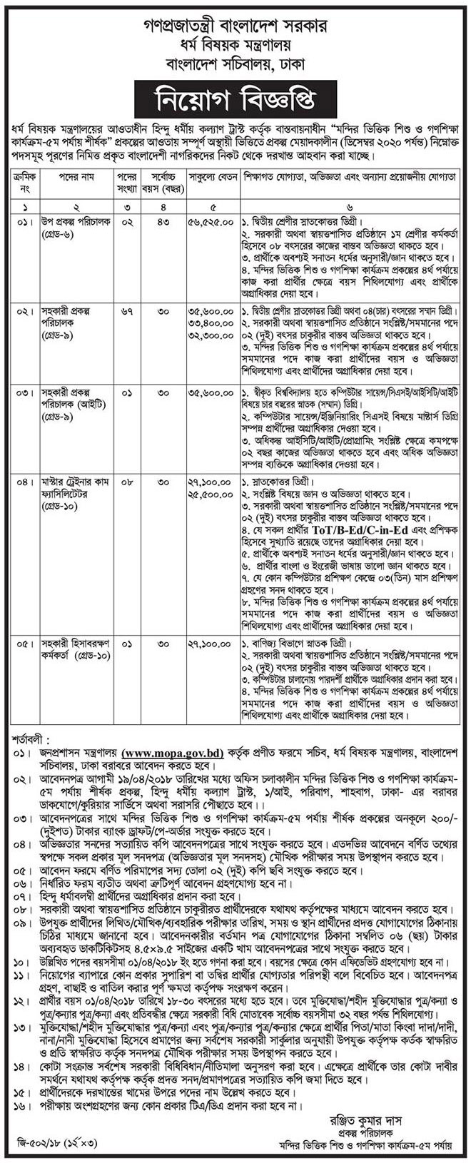 Ministry of Religious Affairs Job Circular 2018