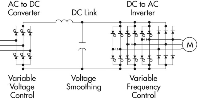Circuit diagram for a PWM VFD