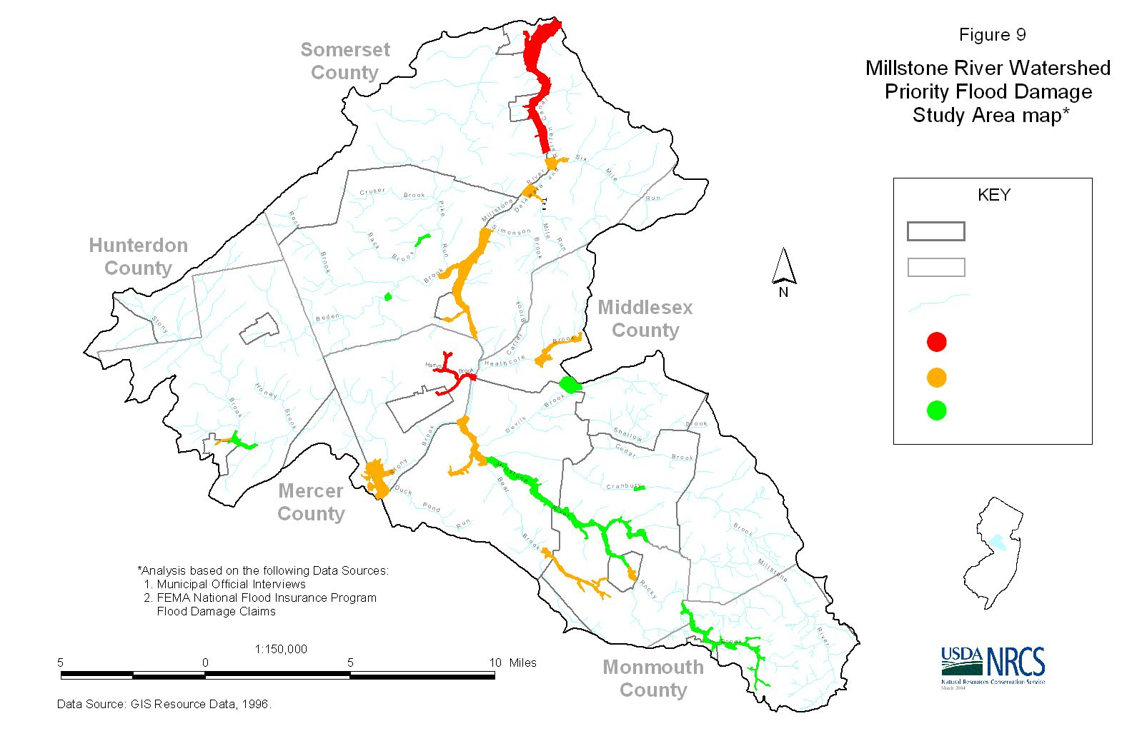 Watershed Surveys And Planning