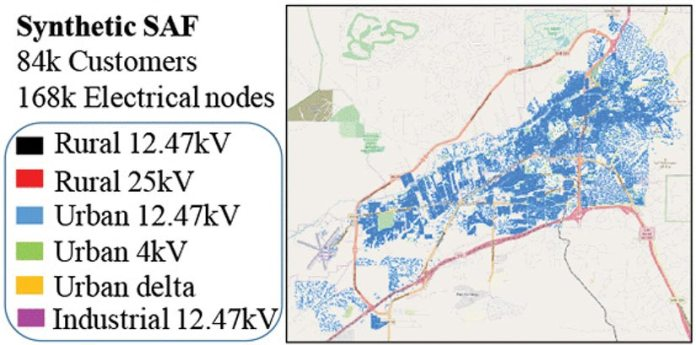 Graphic of a Smart-DS distribution system in Santa Fe.