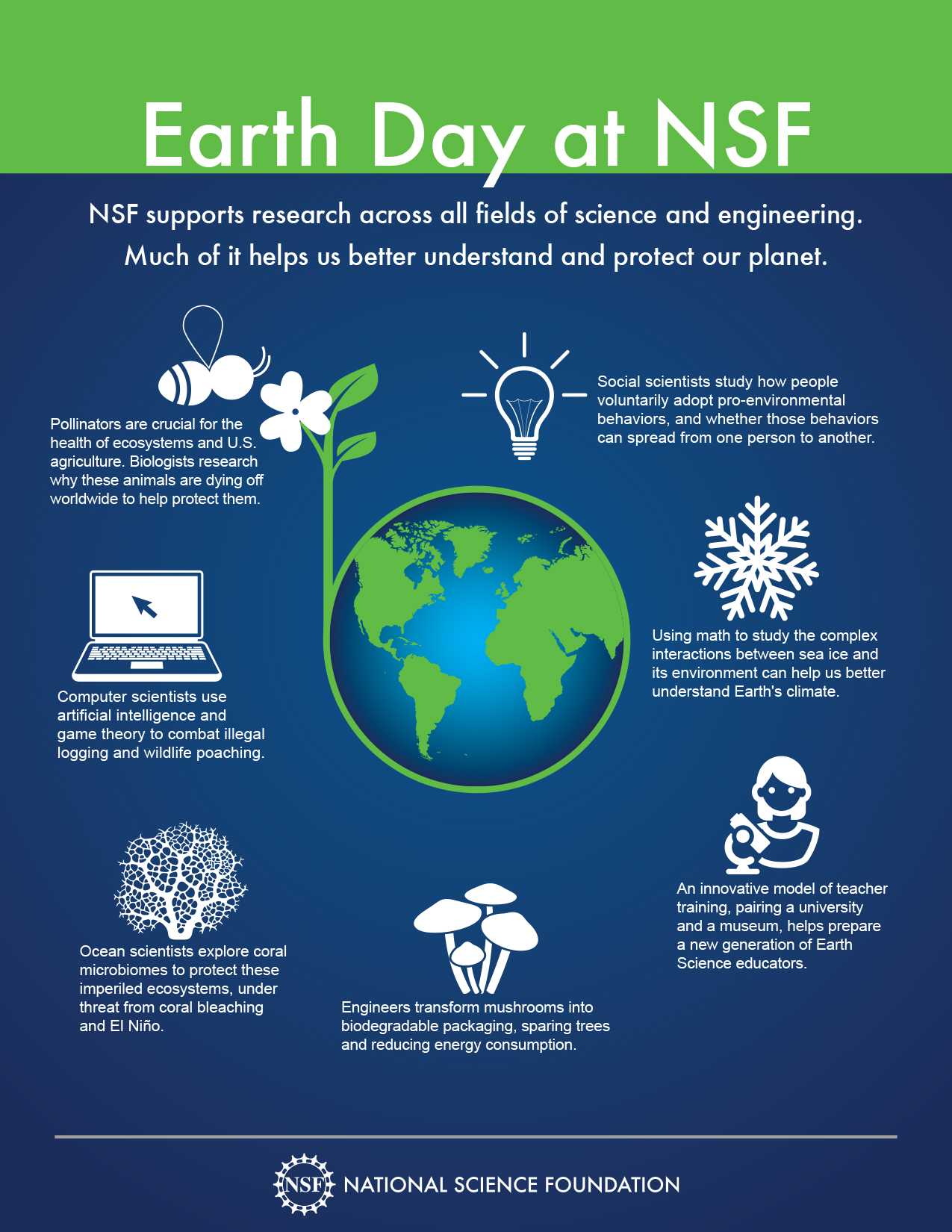 Infographic Earth Day At Nsf All Images Nsf