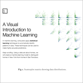 screenshot of the interactive graphic showing how machine learning works