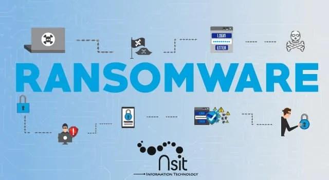 Ransomware Una amenaza que no se detiene nsit