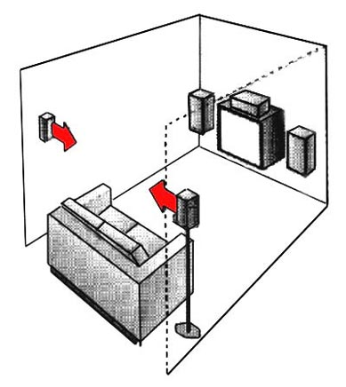 home theater subwoofer wiring diagram with Home Audio Surround Sound on Tweeter Wiring Diagram furthermore Wiring Diagram For Home Theater additionally Series Parallel Switch Wiring Diagram Speakers additionally Wiring Diagram For Home Automation furthermore Model.