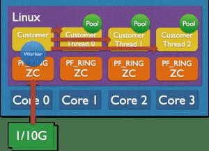 ZC_Balancing