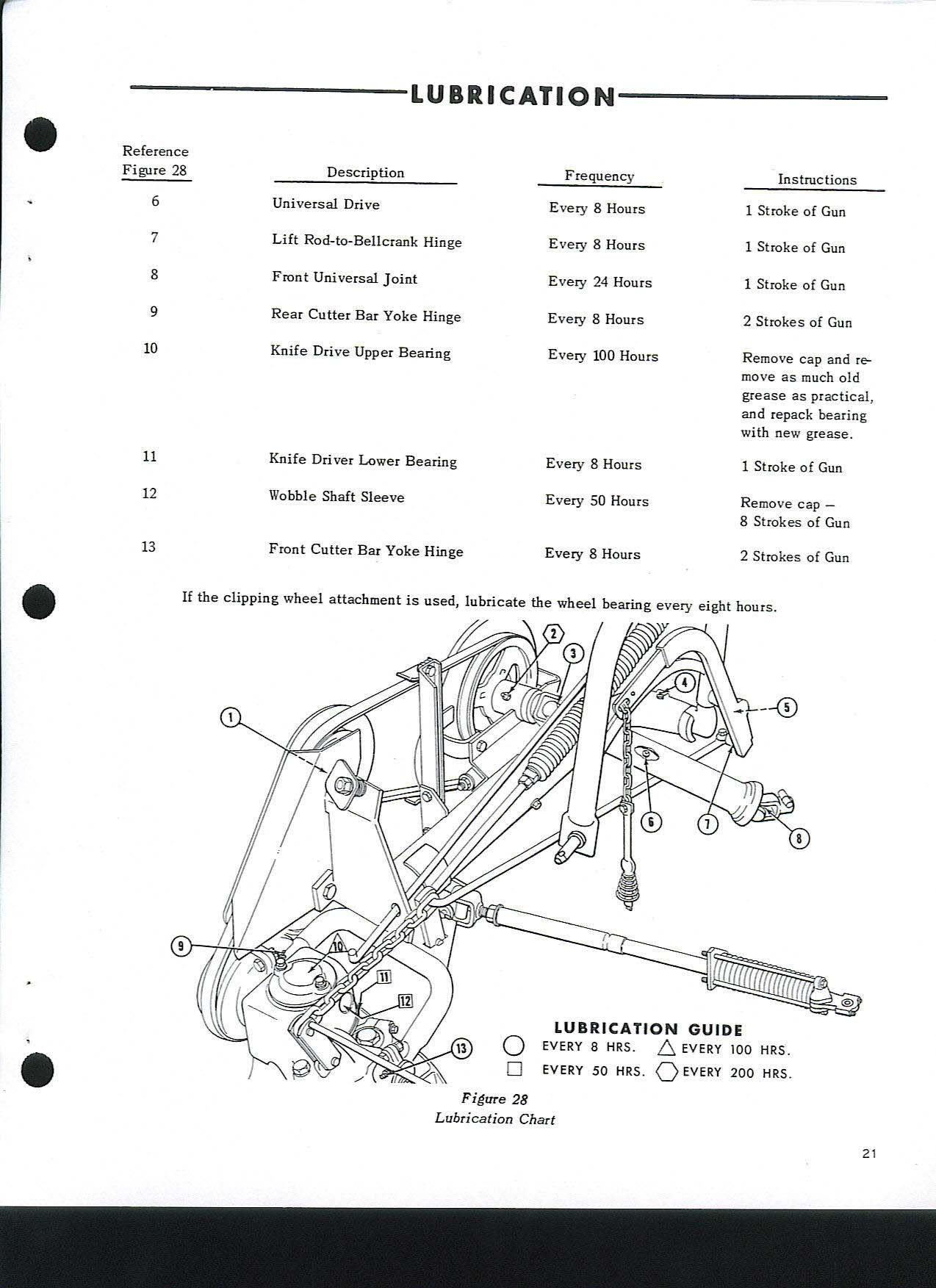 Kuhn Mower Parts Diagram Wiring And Engine Diagram