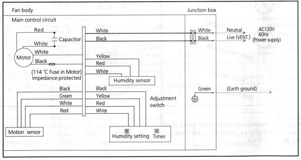 WhispersensewiringA?resize=600%2C319 harbor breeze remote control wiring diagram great installation of