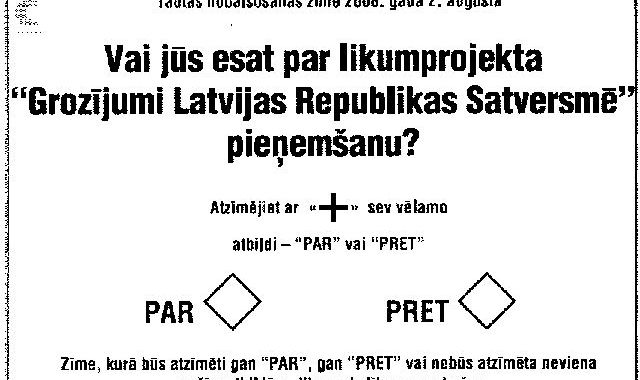 Balsošanas kārtība
