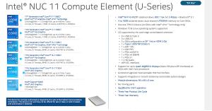 Intel® NUC 11 Compute Element (U-Series)