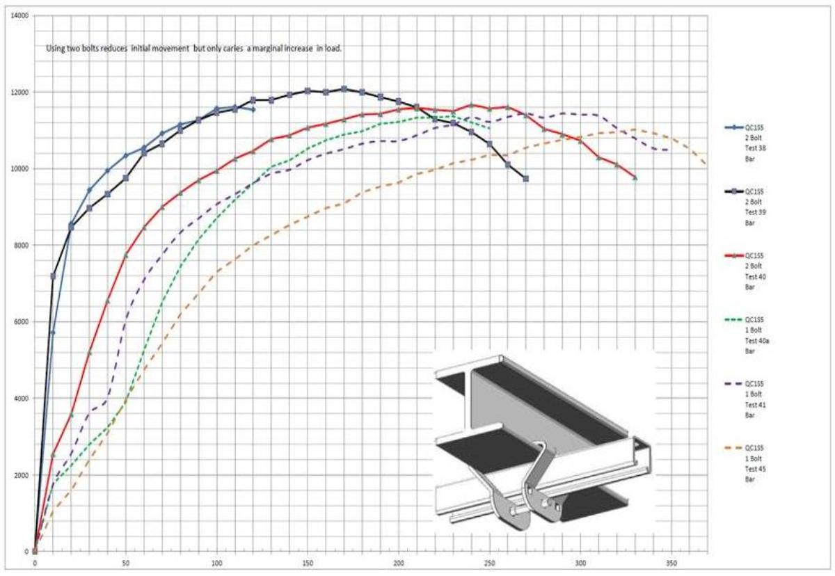 Nuclamp Product Engineering And Testing