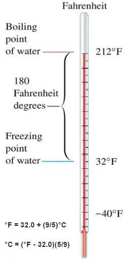 Scale Temperature Fahrenheit