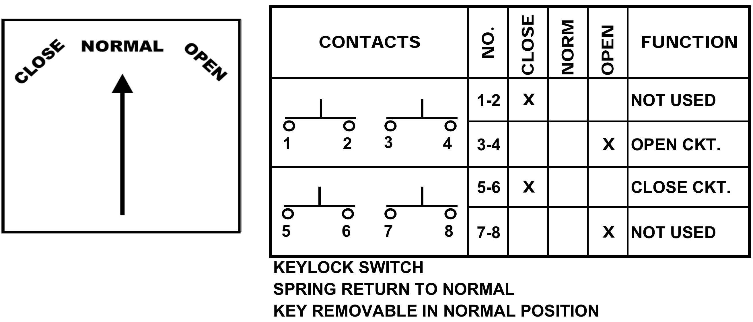 Hand Switch Contact Development