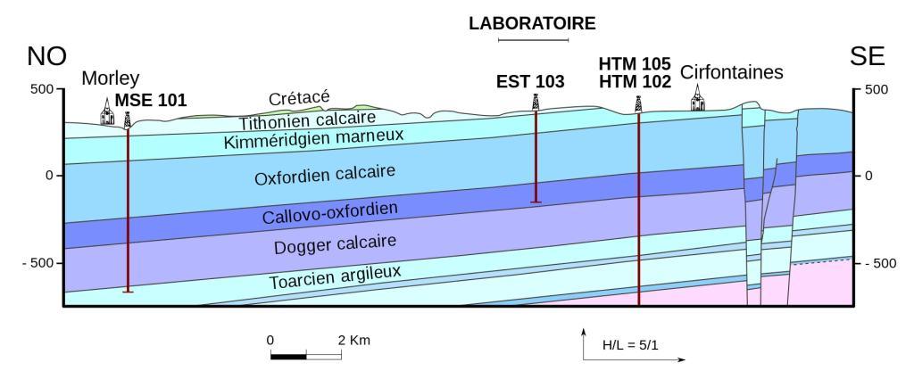 1866px-Andra_bure_-_coupe_géologique