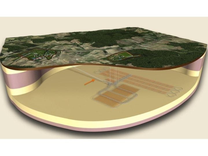 """Figur 3: Modell des Cigéo (Centre industriel de stockage géologique) und """"descenderie"""" (roter Pfeil) nach http://www.cigeo.com/de/ und http://www.andra.fr/pages/fr/menu1/les-solutions-de-gestion/concevoir-un-centre-de-stockage-pour-les-dechets-ha-et-ma-vl-84.html."""