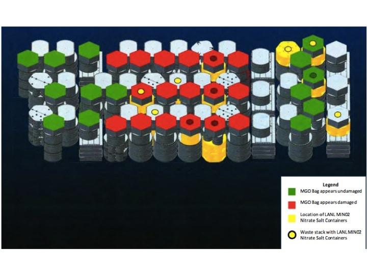 Figur 8: Position der Gebinde aus der Produktionslinie LA-MIN02-V.001 mit TRU haltigen Nitratsalzen (gelbe Kreise) und versteiften Pappkartonsäcken mit Magnesiumoxid (in rot in Mitleidenschaft gezogene Säcke, in grün nicht in Mitleidenschaft gezogene Säcke), nach Figur 2-4 des Berichtes des Department of Energy (DOE), Untersuchungsphase 2, vom April 2015 (https://energy.gov/sites/prod/files/2015/10/f27/AIB_WIPP_Rad_Event_Report_Phase_2_04.16.2015.pdf)