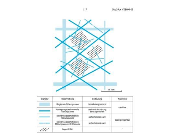 Abbildung 1: Lagereinpassungen in ein tektonisch gestörtes geologisches Umfeld (Nagra 2008): Vorschlag geologischer Standortgebiete für SMA- und das HAA-Lager, Darlegung von Anforderungen an das Vorgehen und die Beurteilung der Ergebnisse (NTB 08-03, Oktober 2008, S. 117).