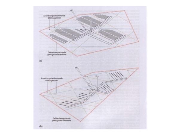 Abbildung 2: Lagereinpassungen im tektonisch gestörten Untergrund (Nagra 2010): Beurteilung der geologischen Unterlagen für die provisorischen Sicherheitsanalysen in SGT Etappe 2 (Oktober 2010, S. 125, NTB 10-01).