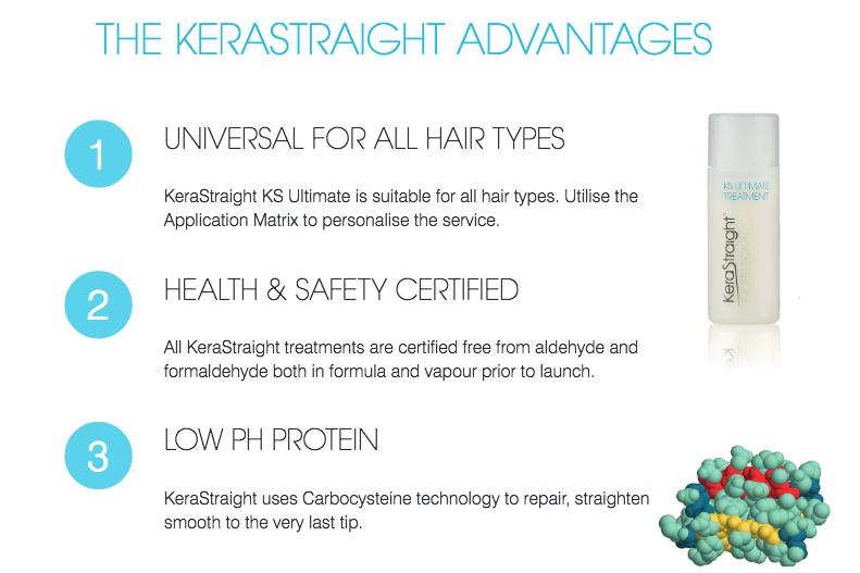 Kerastraight Facts