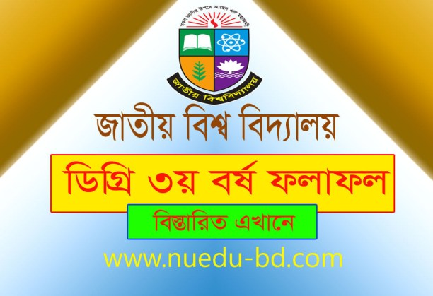 degree 3rd year Exam REsult 2019
