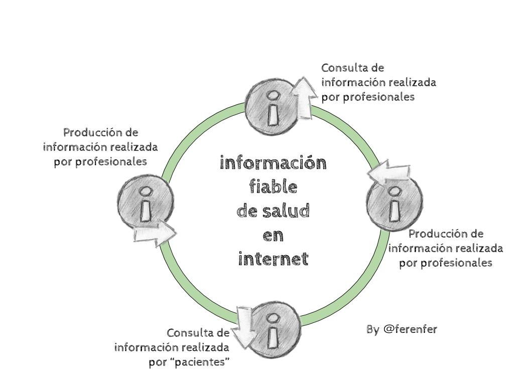 Fiabilidad.docx (1)