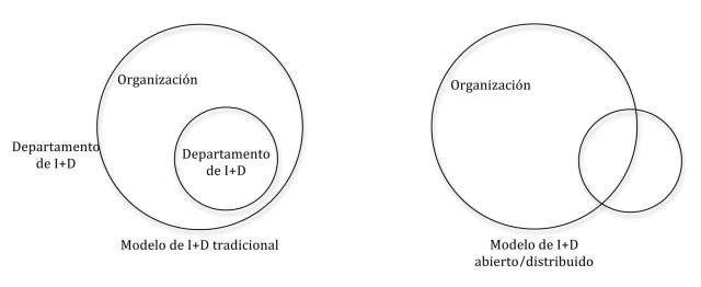 la_innovacion_tecnologica_img_0.jpg