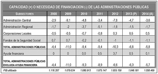 capacidad_o_necesidad_de_financiacion.jpg