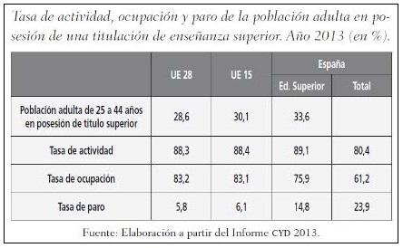 grafico_insercion_laboral_in.jpg