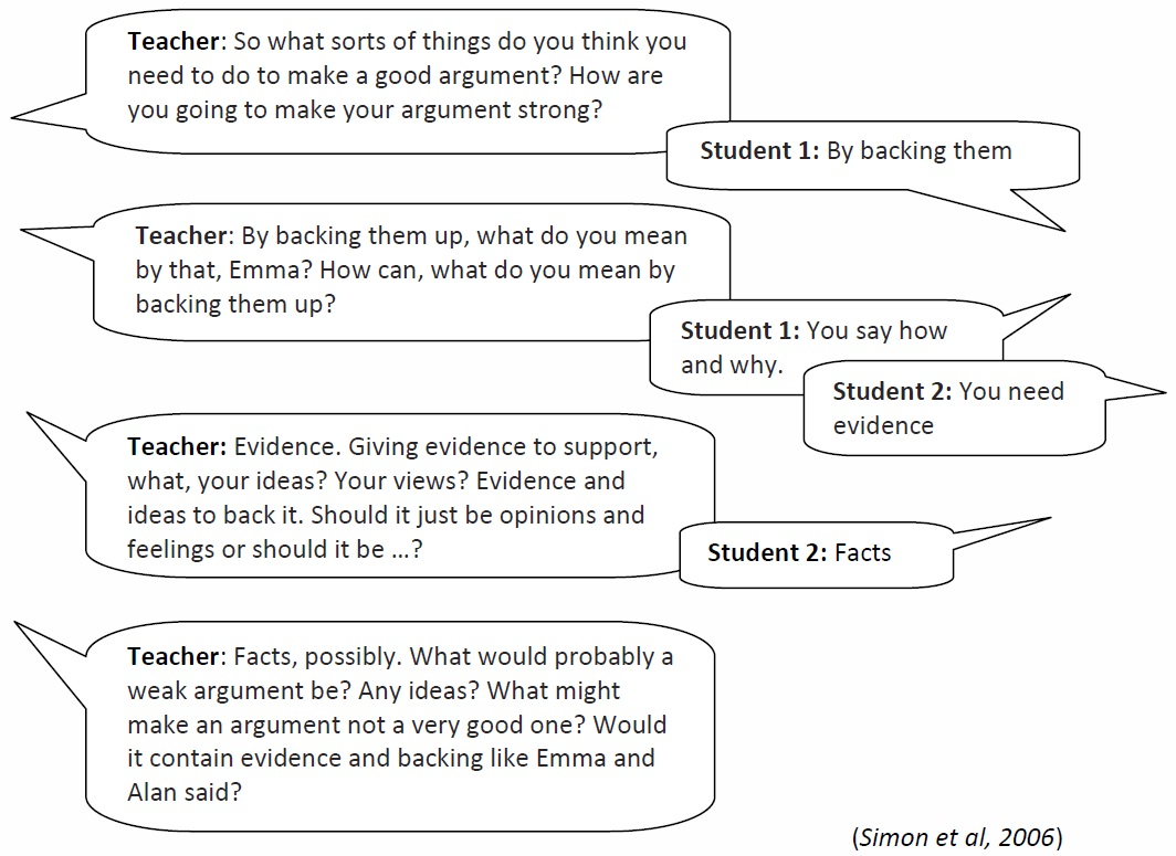 Creative Writing Teaching Dialogue Websites That Will
