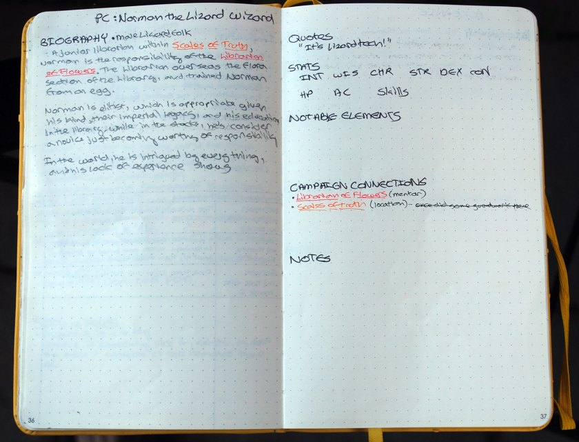 A two-page journal spread showing a player character write-up.