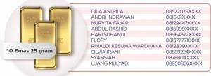 200 Pemenang Banjiar Hadiah Sikat Gigi Pepsodent 2016
