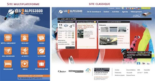 Site web multiplateforme