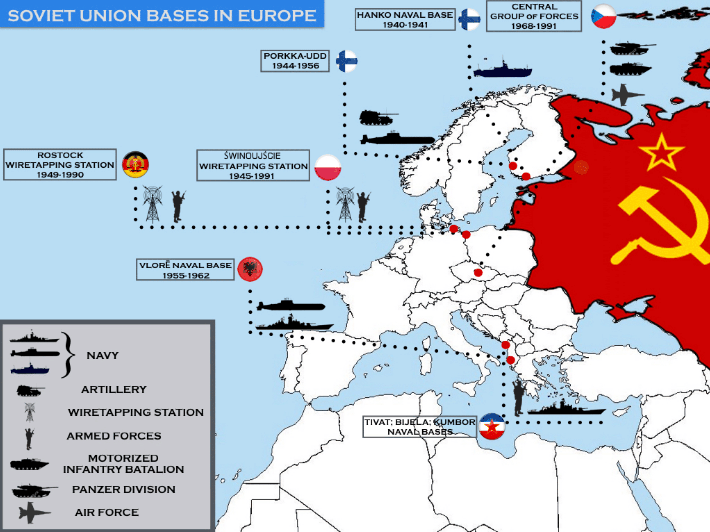soviet union bases in eu