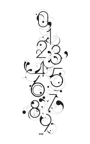 numerologisk navne beregner - Numerolog Millicentt Rosamunde (Millielil Rosamunde)