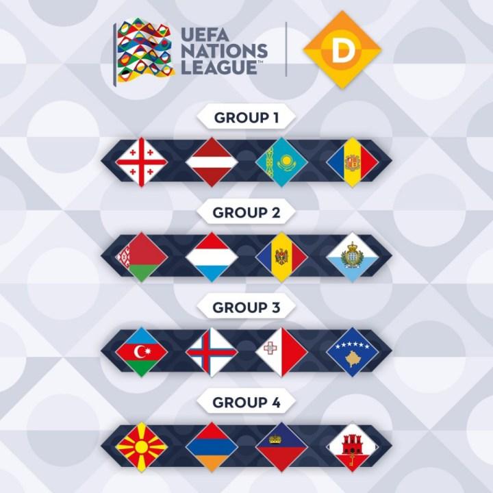 La Lega D con le Nazionali sui gradini più bassi del ranking. |numerosette.eu