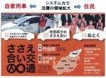 京丹後市の公共交通施策【その2】…ウーバー社アプリを活用する自家用車有償運送
