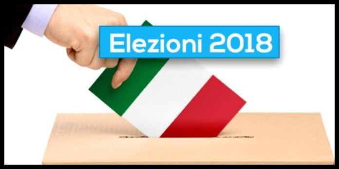 Elezioni 2018 Turchia