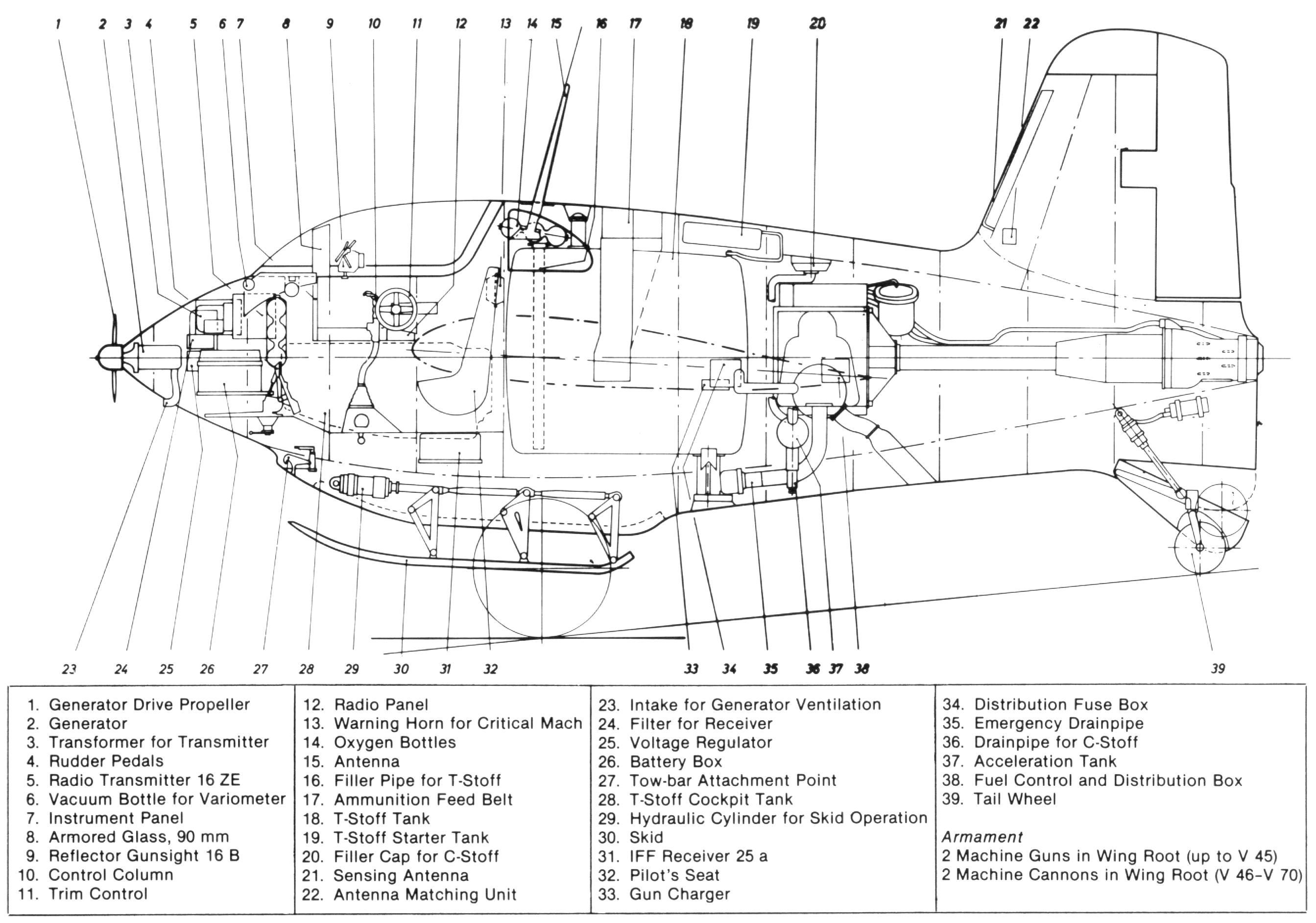 Messerschmitt Me 163 Cross Section