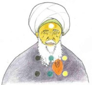 6 powers, haqaiq of heart - 9 Point of Shaykh Sultan Awliya