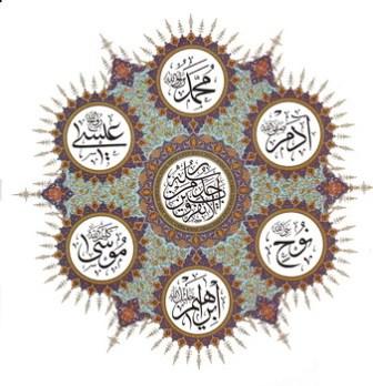 6 prophets Ulul Azam