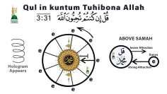 Urdu – قُلْ إِن كُنتُمْ تُحِبُّونَ اللَّهَ فَاتَّبِعُونِي يُحْبِبْكُمُ اللَّهُ