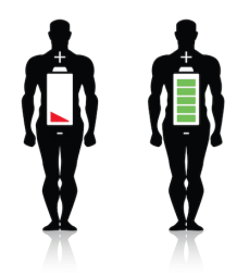 human-body-low and full batteries, power source, energy