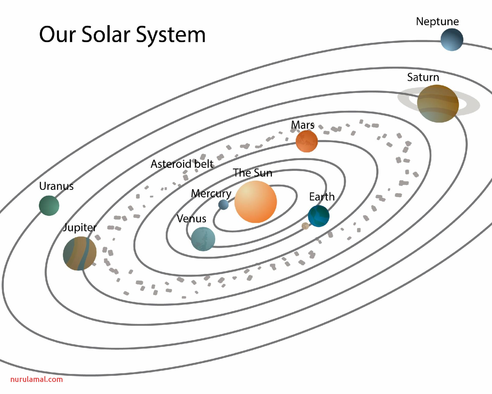 One By One Solar System Printable Worksheets